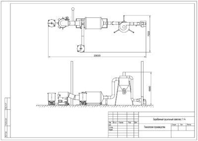 Барабанный сушильный комплекс 1 тч