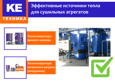 modul-teplogenerator